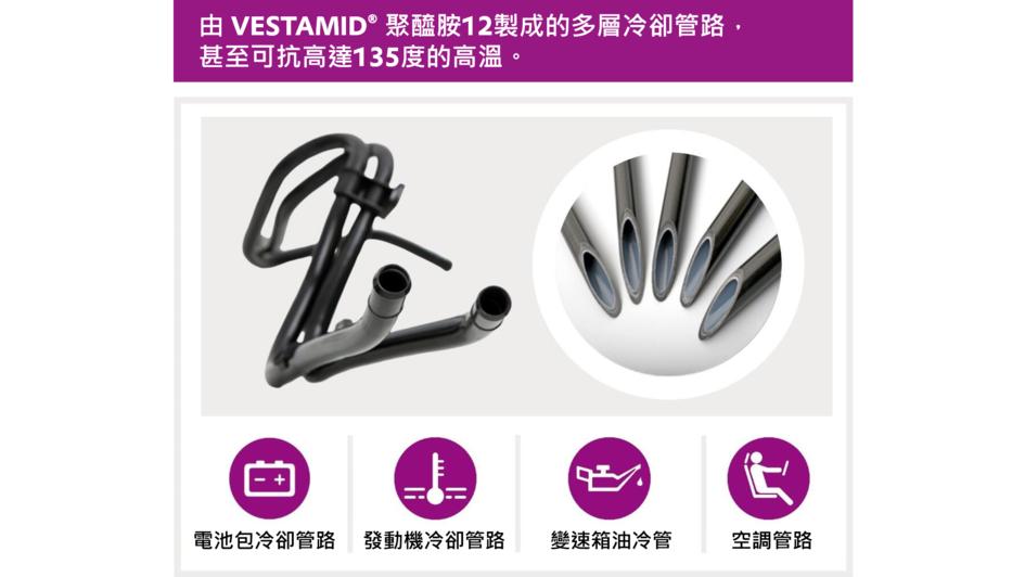 由 VESTAMID® 聚醯胺 12 製成的多層冷卻管路,甚至可以抵禦高達 135 度的高溫。