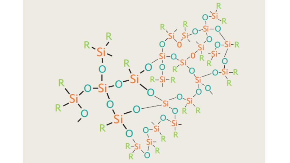 圖1:有機矽樹脂的結構(理想狀態下,R:甲基或苯基)